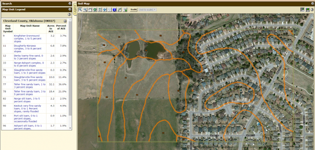 Soil Report in Norman, OK